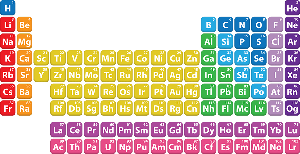 Tablecraft Periodic Table